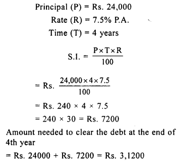 selina-concise-mathematics-class-8-icse-solutions-simple-and-compound-interest-A-2