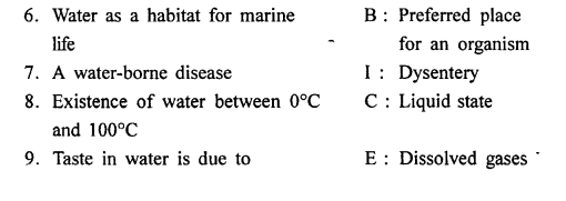 Selina Concise Chemistry Class 6 ICSE Solutions - Water 27.1
