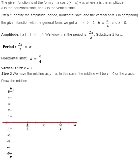 larson-algebra-2-solutions-chapter-14-trigonometric-graphs-identities-equations-exercise-14-2-33e