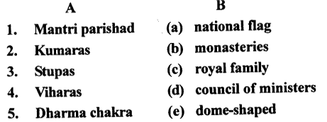 ICSE Solutions for Class 6 History and Civics - Jainism and Buddhism-222