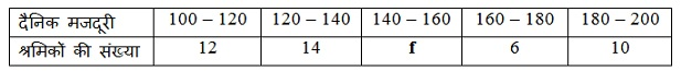 NCERT Maths Book Solutions For Class 10 Hindi Medium Statistics 14.1 74