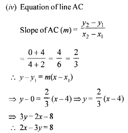 Selina Concise Mathematics Class 10 ICSE Solutions Chapter 14 Equation of a Line Ex 14E 39.2