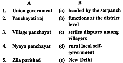 ICSE Solutions for Class 6 History and Civics - Rural Local Self-Government