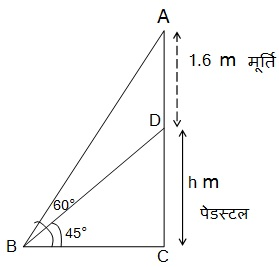 NCERT Books For Class 10 Maths Solutions Hindi Medium 9.1 15