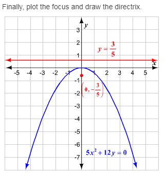 larson-algebra-2-solutions-chapter-9-rational-equations-functions-exercise-9-2-21e3