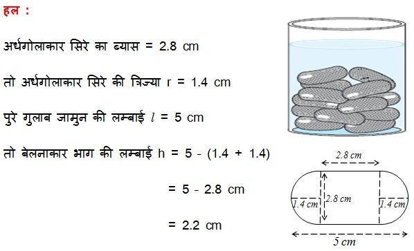 NCERT Books For Class 10 Maths Solutions Hindi Medium Surface Areas and Volumes 13.1 23