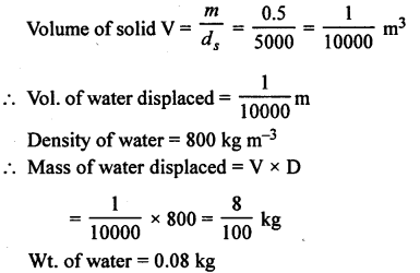 A New Approach to ICSE Physics Part 1 Class 9 Solutions Archimedes' Principle..0038