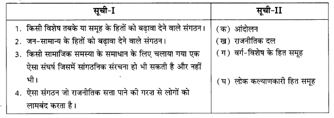 NCERT Solutions for Class 10 Social Science Civics Chapter 5 (Hindi Medium) 1