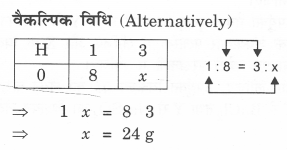 NCERT Solutions for Class 9 Science Chapter 3 (Hindi Medium) 1
