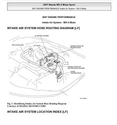 2007 mazda miata engine diagram [ 791 x 1024 Pixel ]