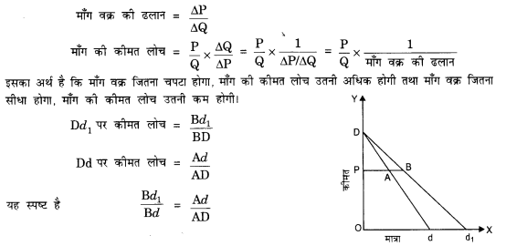 NCERT Solutions for Class 12 Microeconomics Chapter 2 Theory of Consumer Behavior (Hindi Medium) 16