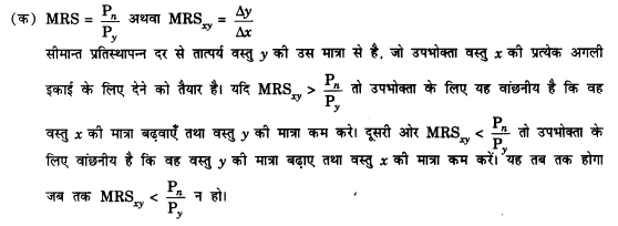 NCERT Solutions for Class 12 Microeconomics Chapter 2 Theory of Consumer Behavior (Hindi Medium) saq 15