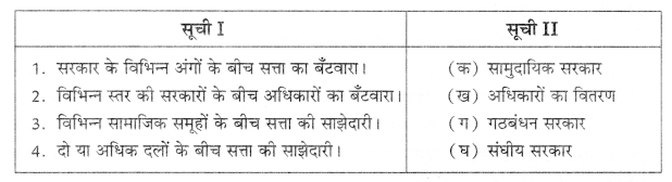 NCERT Solutions for Class 10 Social Science Civics Chapter 1 (Hindi Medium) 4