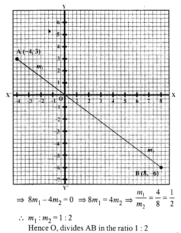 Selina Concise Mathematics Class 10 ICSE Solutions Chapter 13 Section and Mid-Point Formula Ex 13A 17.1