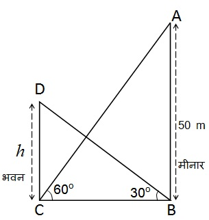 NCERT Book Solutions For Class 10 Maths Hindi Medium 9.1 17