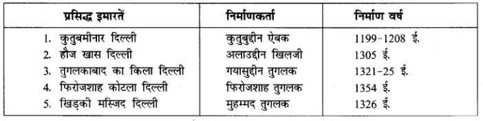 NCERT Solutions for Class 7 Social Science History Chapter 3 (Hindi Medium) 6