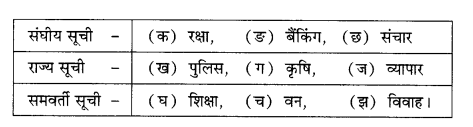 NCERT Solutions for Class 10 Social Science Civics Chapter 2 (Hindi Medium) 5