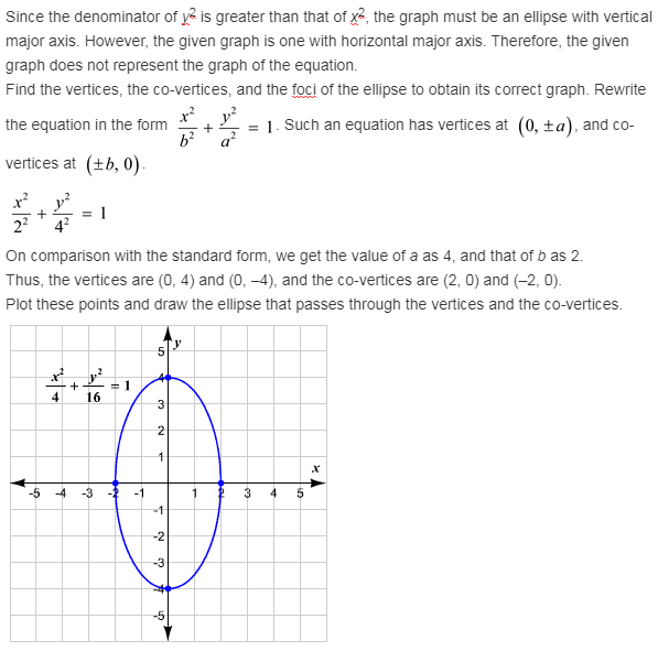larson-algebra-2-solutions-chapter-9-rational-equations-functions-exercise-9-4-15e