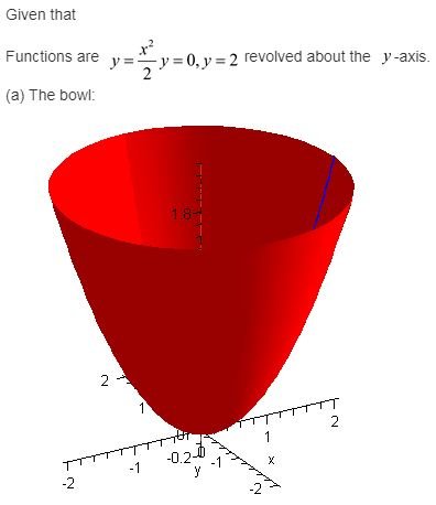 calculus-graphical-numerical-algebraic-edition-answers-ch-7-applications-definite-integrals-ex-7-5-22re