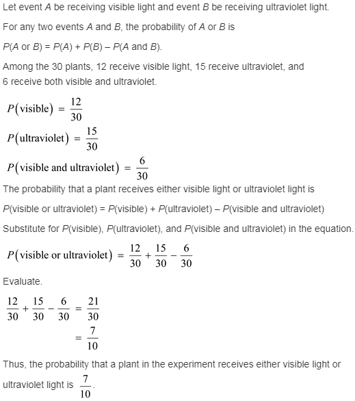larson-algebra-2-solutions-chapter-10-quadratic-relations-conic-sections-exercise-10-4-43e
