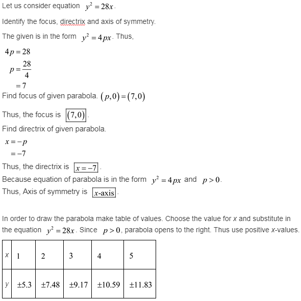 larson-algebra-2-solutions-chapter-9-rational-equations-functions-exercise-9-2-6e