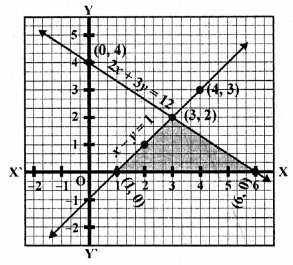 rd-sharma-class-10-solutions-chapter-3-pair-of-linear-equations-in-two-variables-ex-3-2-23.2