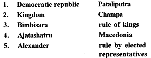 ICSE Solutions for Class 6 History and Civics - History - Rise of Kingdoms and Republics-3