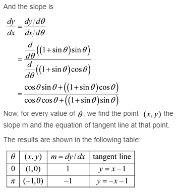 calculus-graphical-numerical-algebraic-edition-answers-ch-10-parametric-vector-polar-functions-ex-10-3-26re1