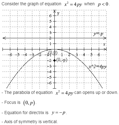 larson-algebra-2-solutions-chapter-9-rational-equations-functions-exercise-9-2-2e1