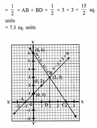 rd-sharma-class-10-solutions-chapter-3-pair-of-linear-equations-in-two-variables-ex-3-2-25