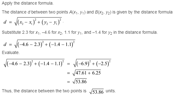 larson-algebra-2-solutions-chapter-9-rational-equations-functions-exercise-9-2-73e