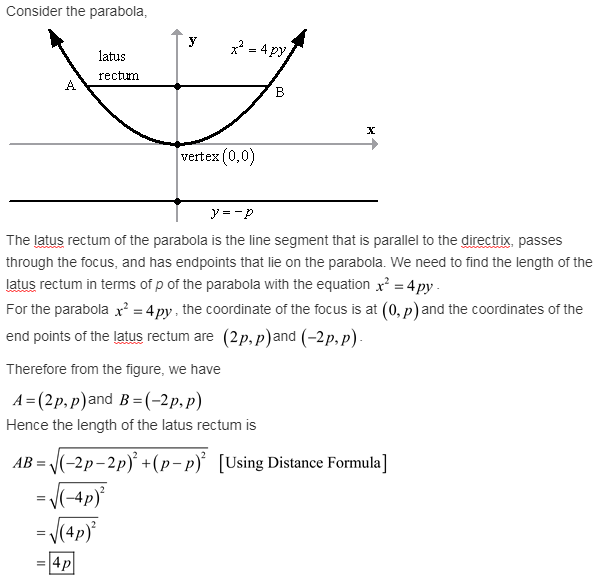 larson-algebra-2-solutions-chapter-9-rational-equations-functions-exercise-9-2-60e
