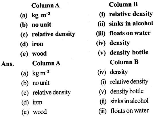 Selina Concise Physics Class 8 ICSE Solutions - Physical Quantities and Measurement - 5