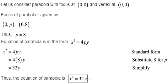 larson-algebra-2-solutions-chapter-9-rational-equations-functions-exercise-9-2-30e