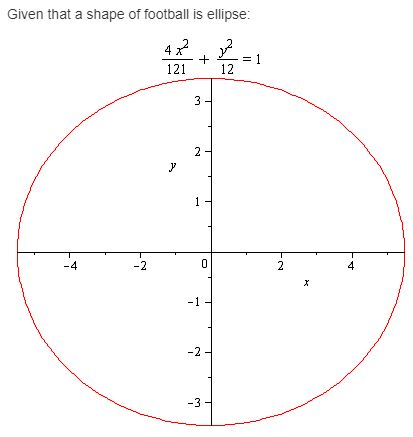 calculus-graphical-numerical-algebraic-edition-answers-ch-7-applications-definite-integrals-ex-7-5-23re
