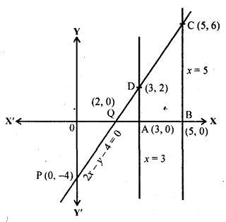 rd-sharma-class-10-solutions-chapter-3-pair-of-linear-equations-in-two-variables-ex-3-2-40.1