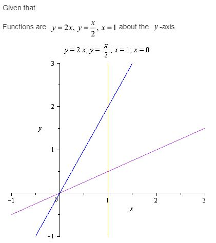 calculus-graphical-numerical-algebraic-edition-answers-ch-7-applications-definite-integrals-ex-7-5-44re