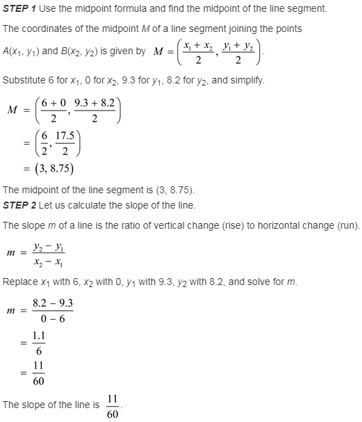 larson-algebra-2-solutions-chapter-10-quadratic-relations-conic-sections-exercise-10-2-67e