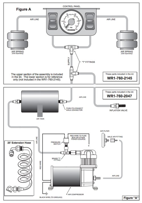 small resolution of connect the air tubing to the control panel here is a quick reference from firestone install manual
