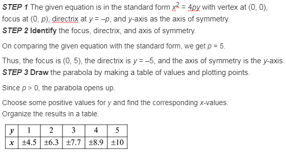 larson-algebra-2-solutions-chapter-9-rational-equations-functions-exercise-9-2-5e