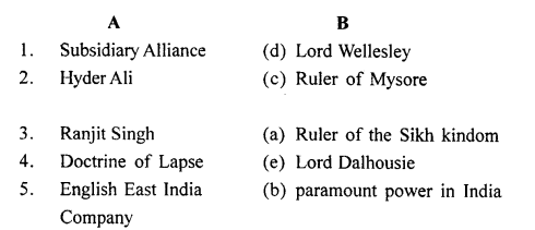 ICSE Solutions for Class 8 History and Civics - Traders to Rulers (II) -his-10