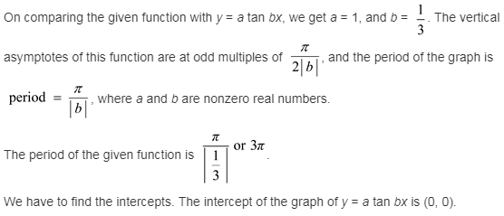 larson-algebra-2-solutions-chapter-14-trigonometric-graphs-identities-equations-exercise-14-4-51e
