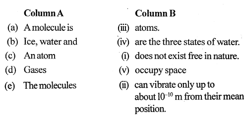 Selina Concise Physics Class 6 ICSE Solutions - Matter - A