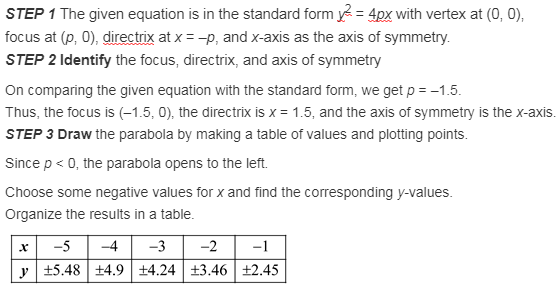 larson-algebra-2-solutions-chapter-9-rational-equations-functions-exercise-9-2-1gp