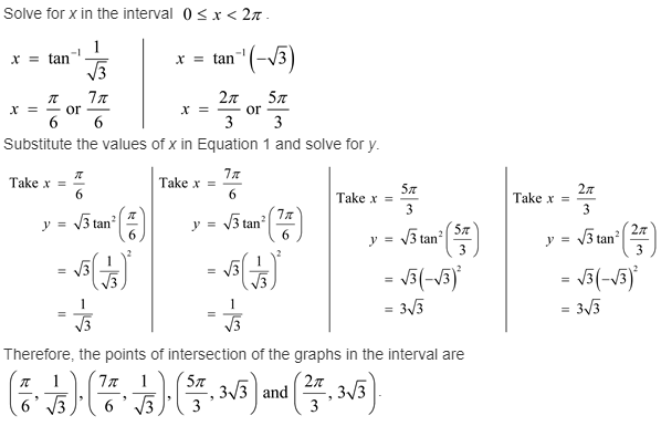 larson-algebra-2-solutions-chapter-14-trigonometric-graphs-identities-equations-exercise-14-4-39e1