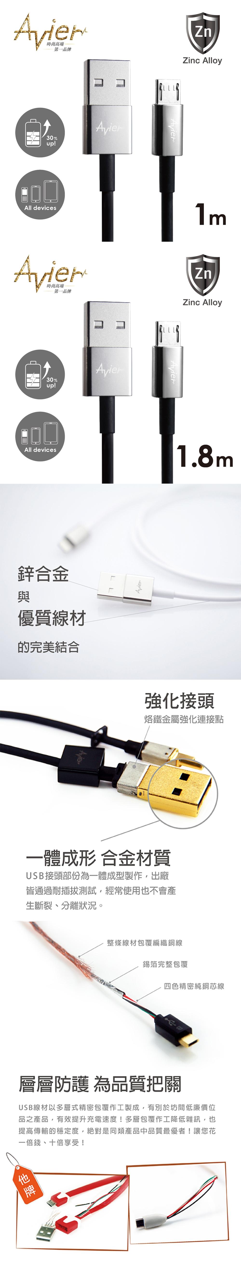 鋅合金USB 上架圖