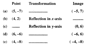 Selina Concise Mathematics Class 10 ICSE Solutions Chapter 12 Reflection Ex 12A 1