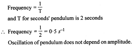 A New Approach to ICSE Physics Part 1 Class 9 Solutions Measurements and Experimentation 50.1