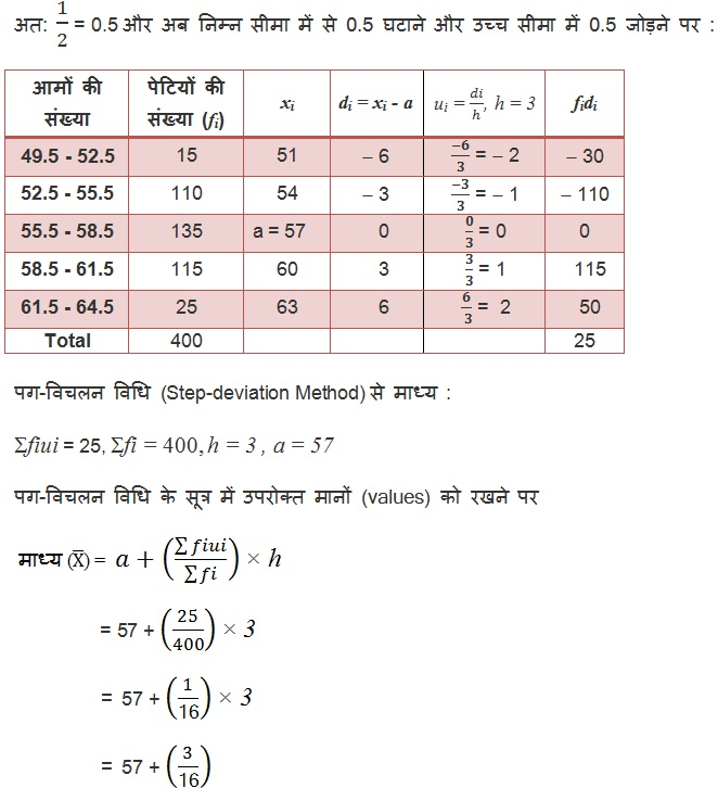 NCERT Maths Textbook For Class 10 Solutions Hindi Medium Statistics 14.1 14