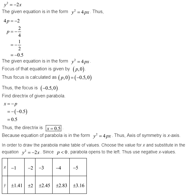 larson-algebra-2-solutions-chapter-9-rational-equations-functions-exercise-9-2-24e1